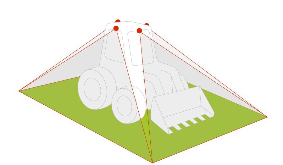 vison-360-schema